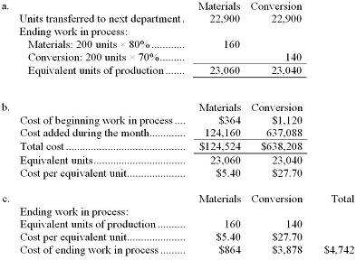 baroche inc uses the weighted average method Unizat corporation uses the weighted-average method in its process costing  system the following information pertains to one of the company's processing.